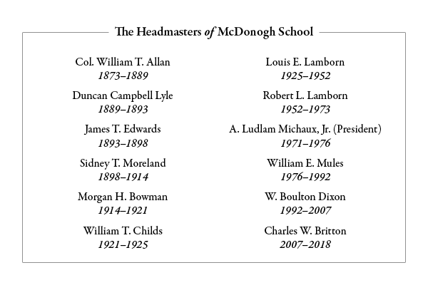 The Headmasters of McDonogh School